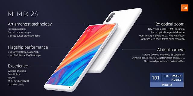 Spesifikasi Xiaomi Mi Mix 2S